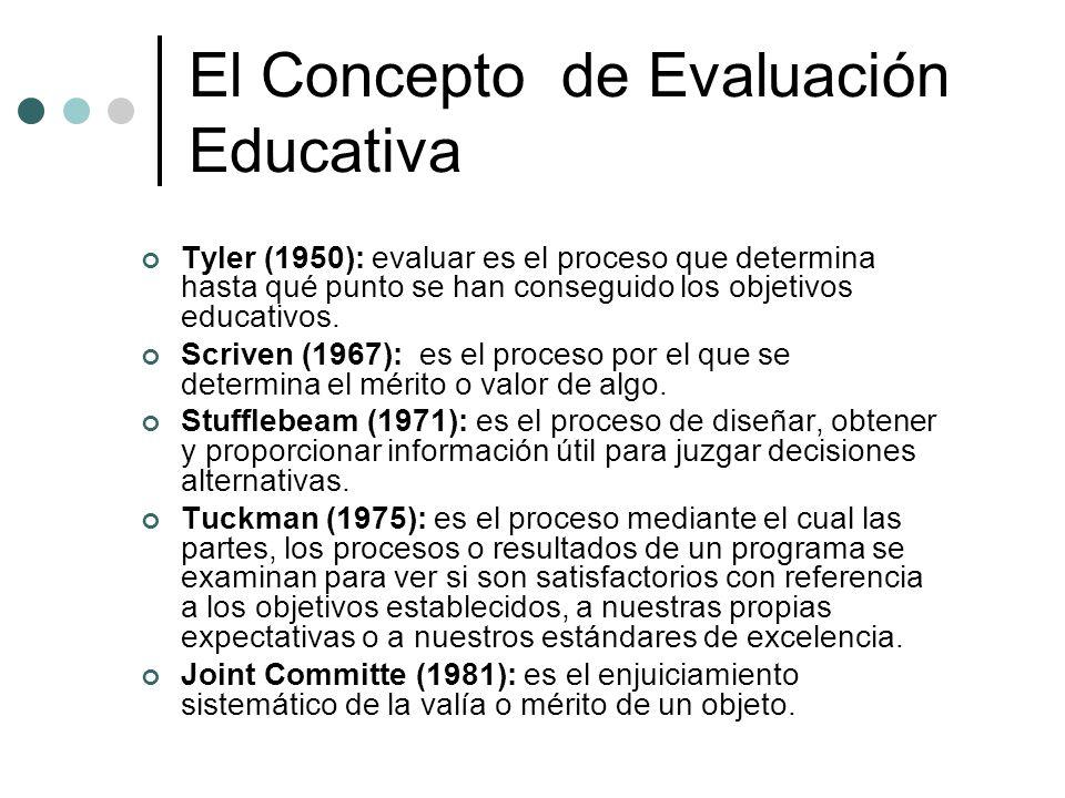 El Concepto de Evaluación Educativa