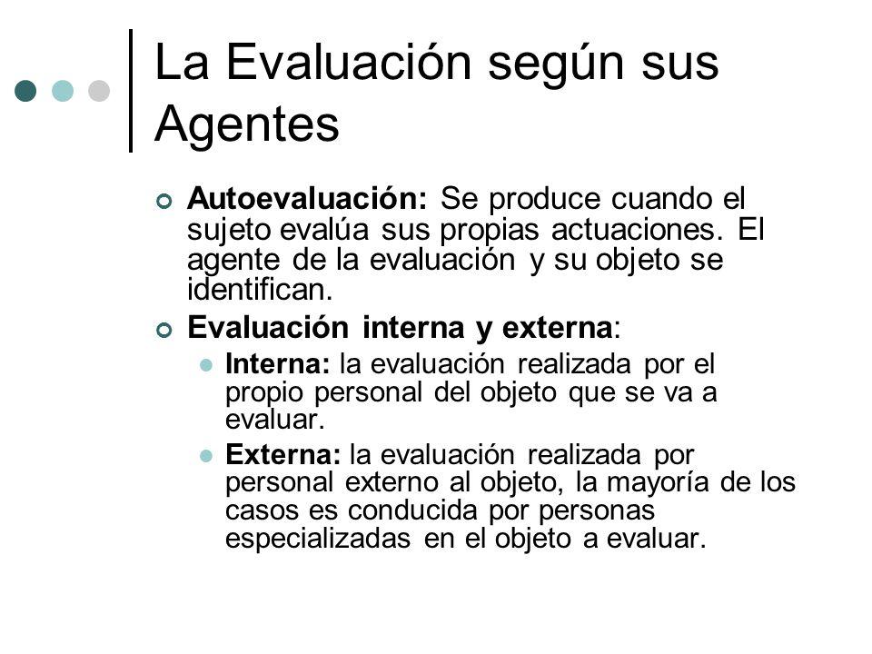 La Evaluación según sus Agentes