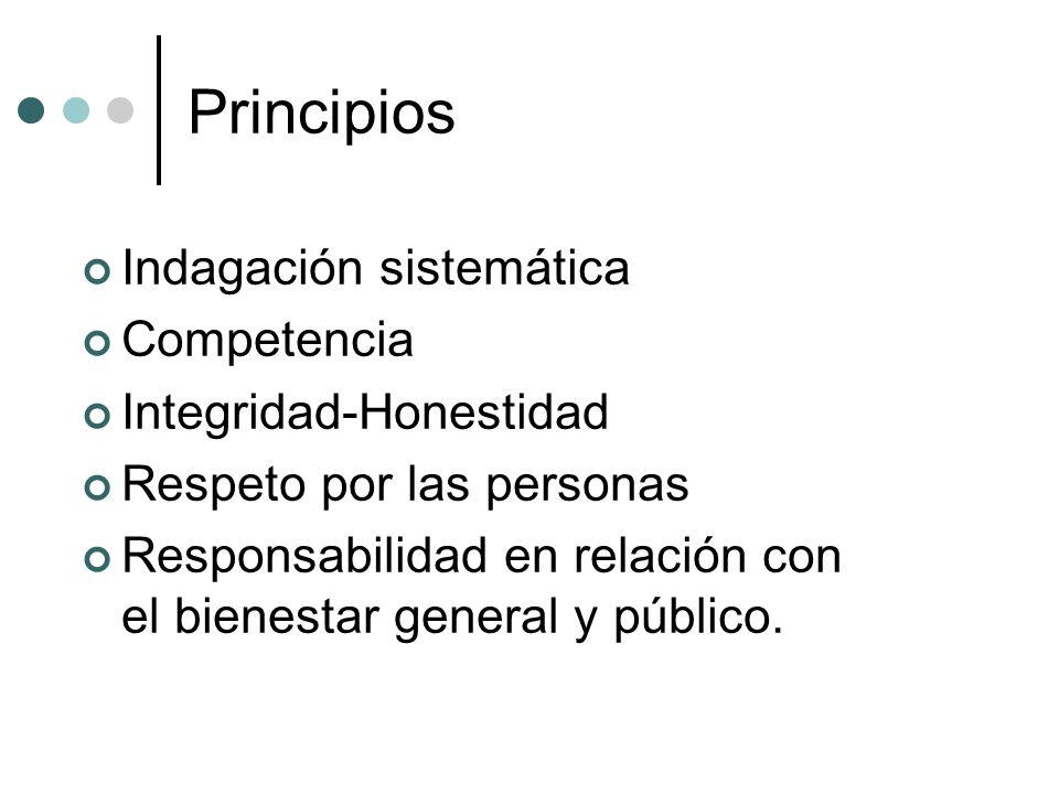 Principios Indagación sistemática Competencia Integridad-Honestidad
