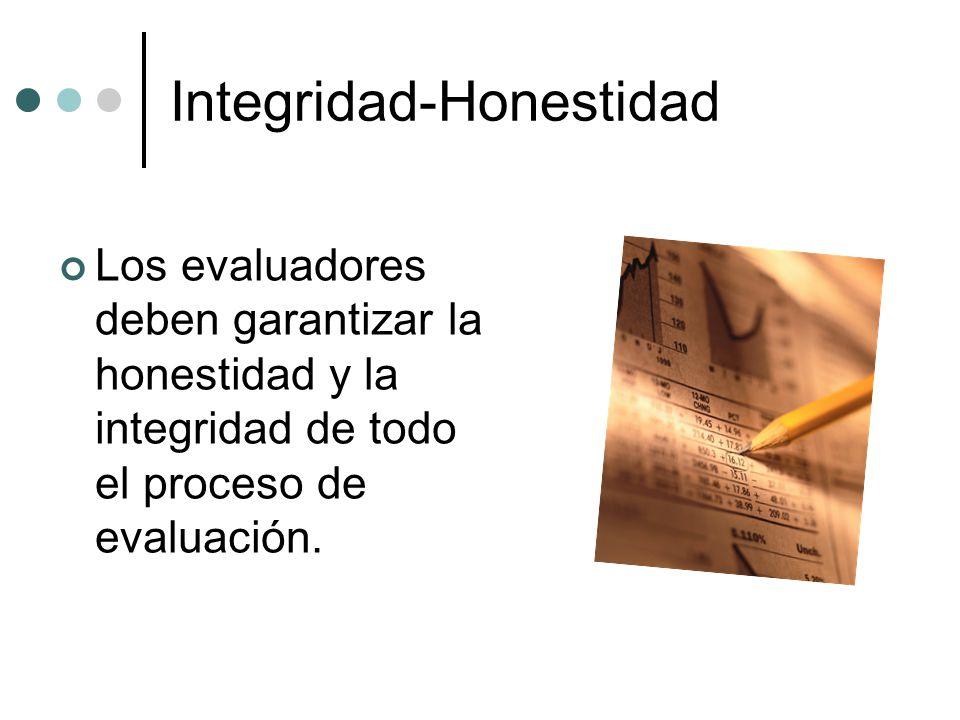Integridad-Honestidad
