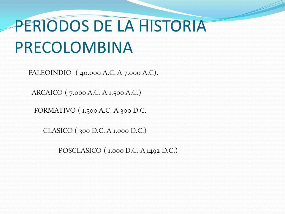 PERIODOS DE LA HISTORIA PRECOLOMBINA