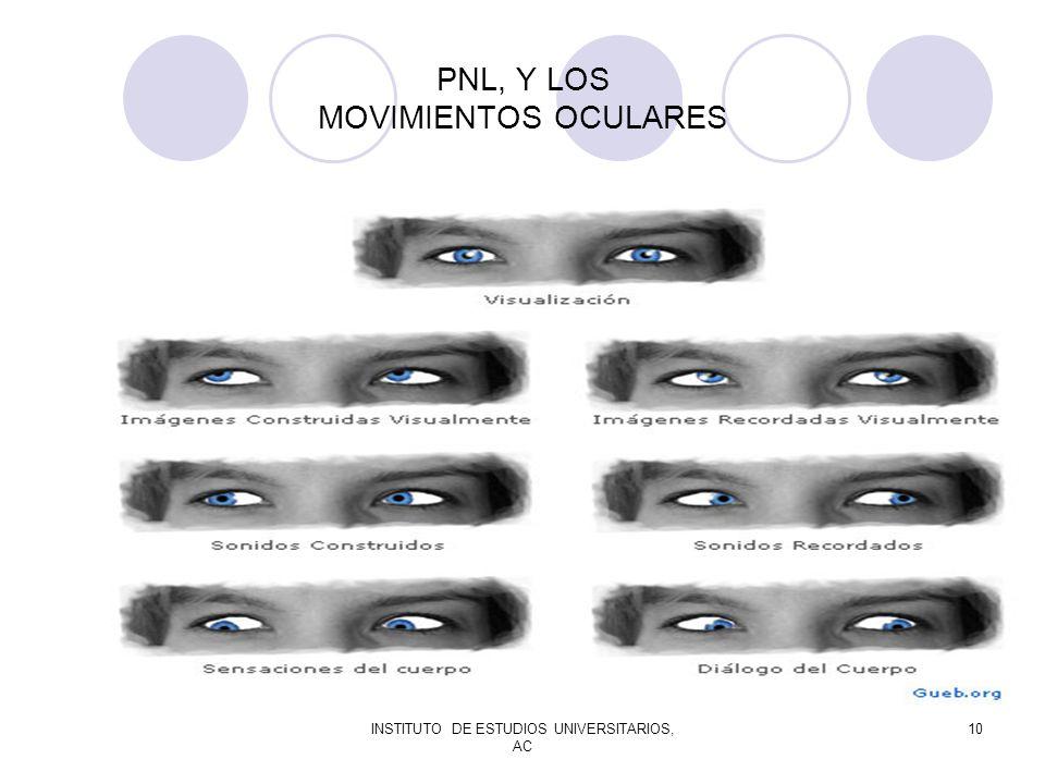 PNL, Y LOS MOVIMIENTOS OCULARES