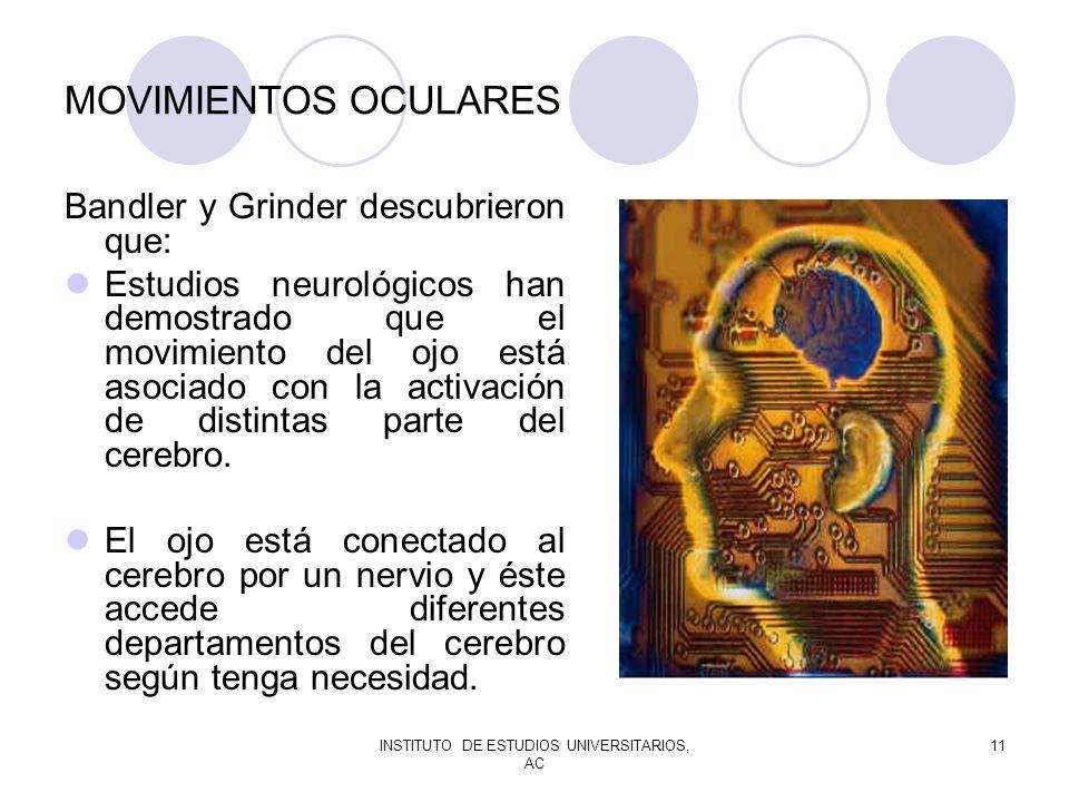 INSTITUTO DE ESTUDIOS UNIVERSITARIOS, AC