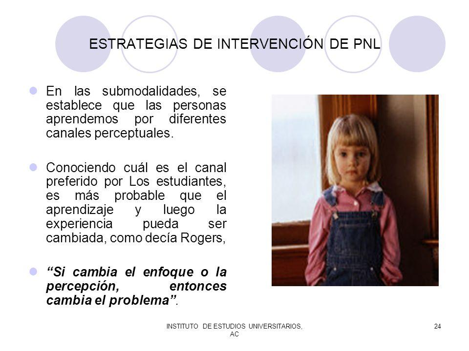 ESTRATEGIAS DE INTERVENCIÓN DE PNL