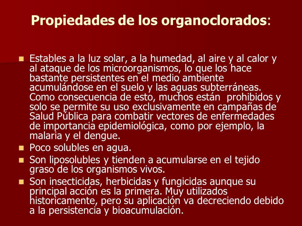 Propiedades de los organoclorados: