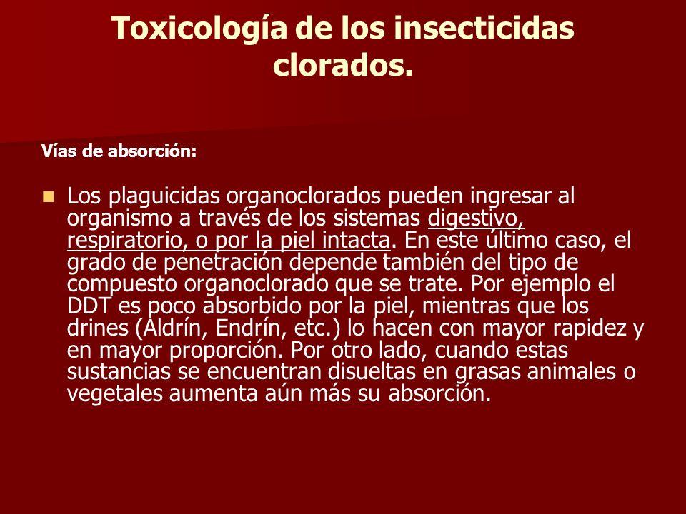 Toxicología de los insecticidas clorados.