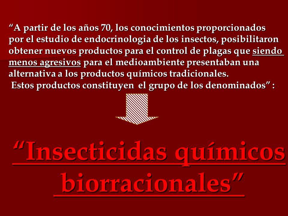 Insecticidas químicos