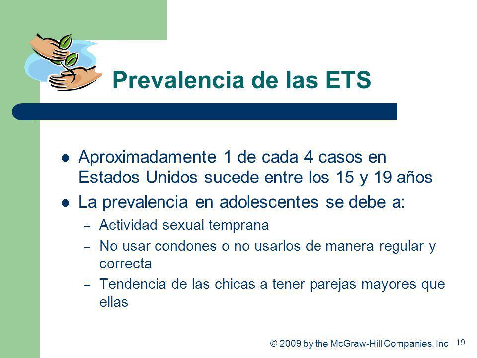 Prevalencia de las ETS Aproximadamente 1 de cada 4 casos en Estados Unidos sucede entre los 15 y 19 años.