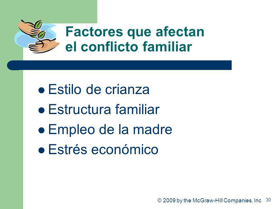 Factores que afectan el conflicto familiar