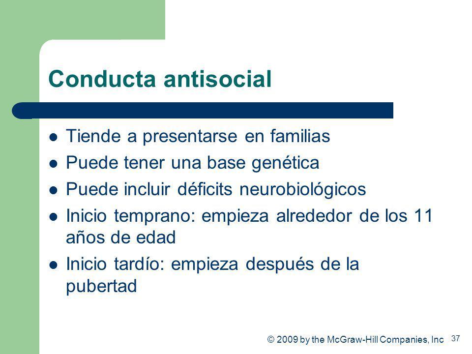 Conducta antisocial Tiende a presentarse en familias