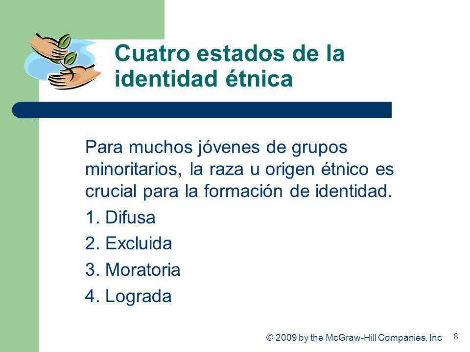 Cuatro estados de la identidad étnica