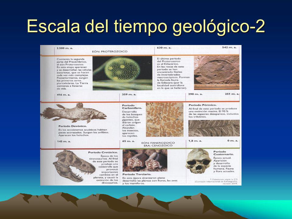 Escala del tiempo geológico-2