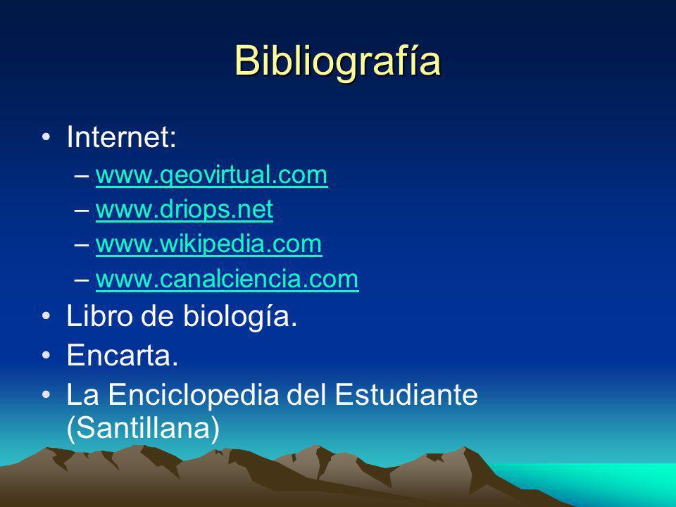 Bibliografía Internet: Libro de biología. Encarta.