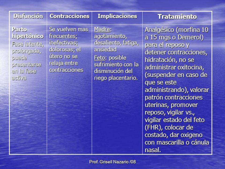Disfunción Contracciones. Implicaciones. Tratamiento. Parto hipertónico. Fase latente, prolongada, puede presentarse en la fase activa.