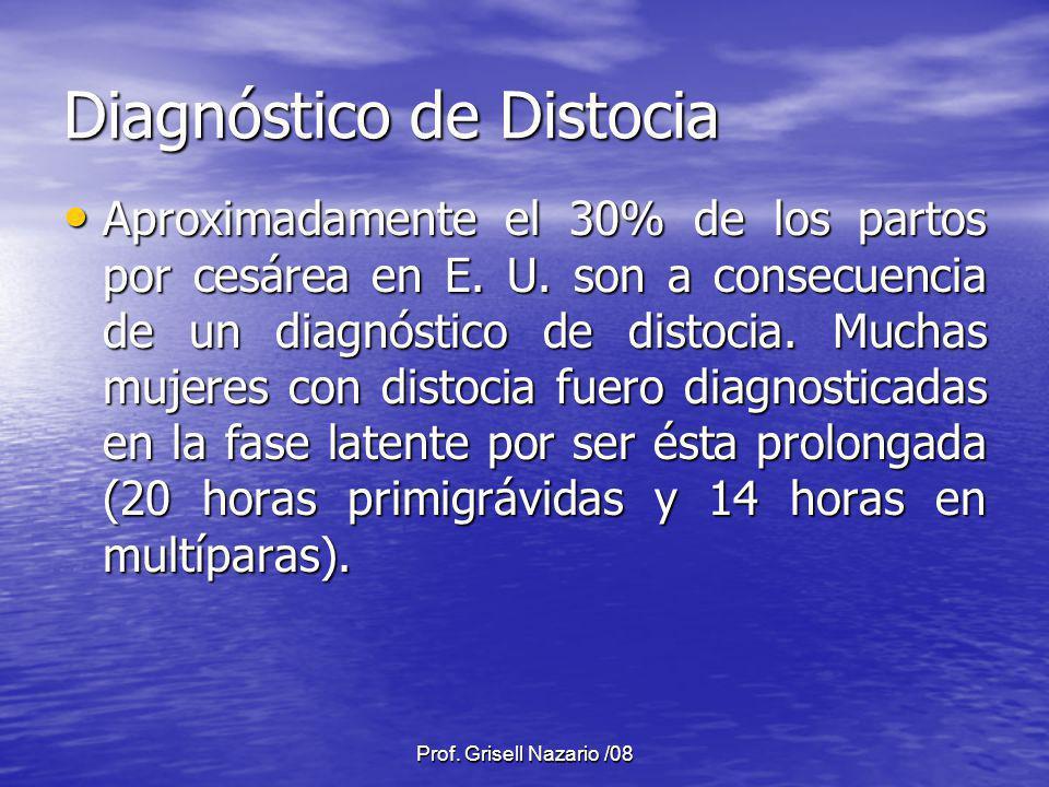 Diagnóstico de Distocia