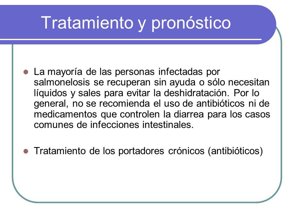 Tratamiento y pronóstico