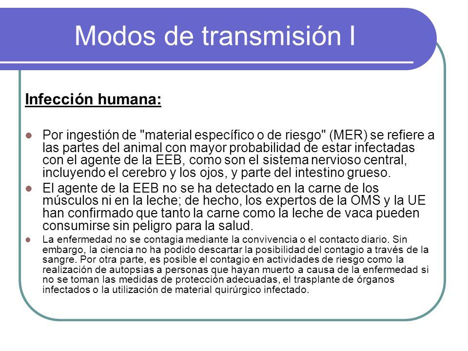 Modos de transmisión I Infección humana: