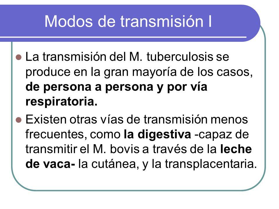 Modos de transmisión I La transmisión del M. tuberculosis se produce en la gran mayoría de los casos, de persona a persona y por vía respiratoria.