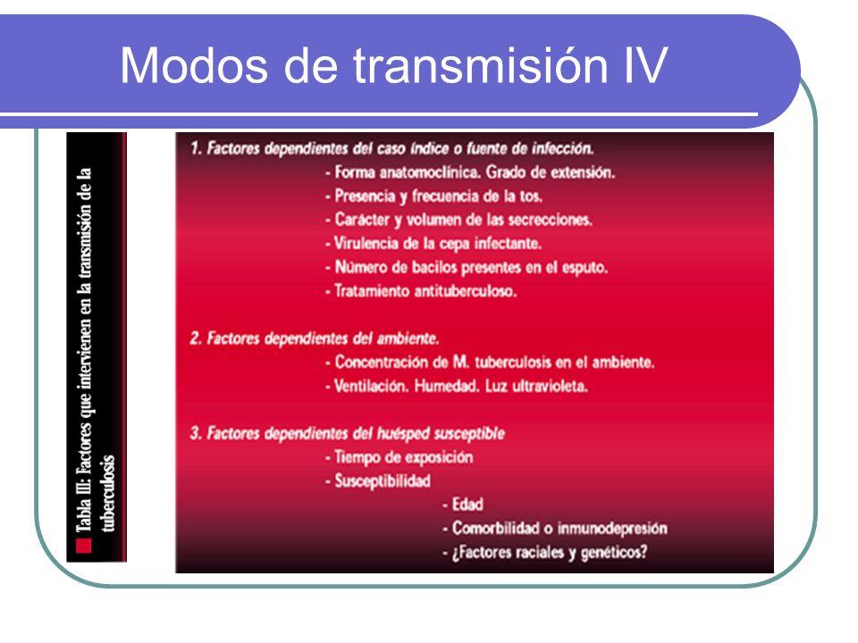 Modos de transmisión IV
