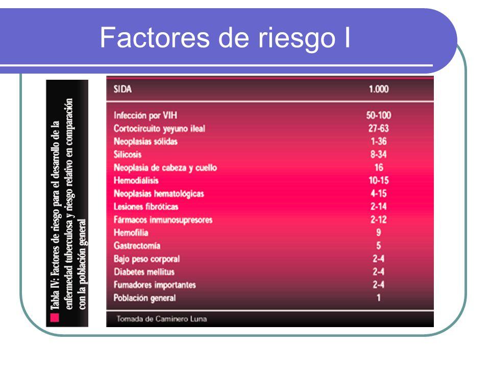 Factores de riesgo I