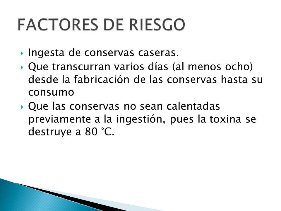 FACTORES DE RIESGO Ingesta de conservas caseras.
