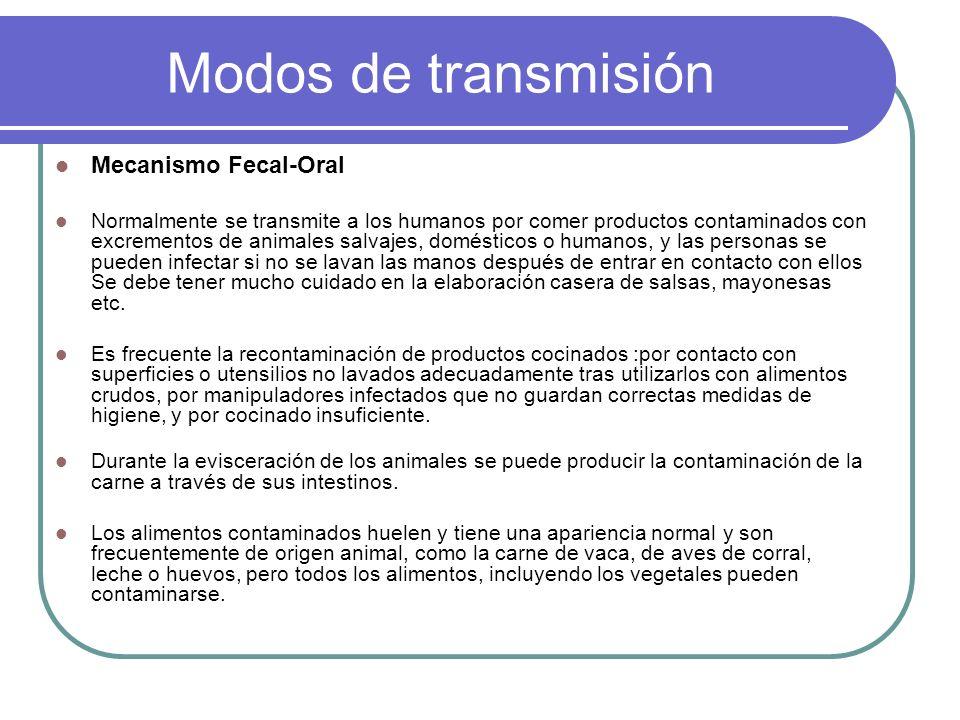 Modos de transmisión Mecanismo Fecal-Oral