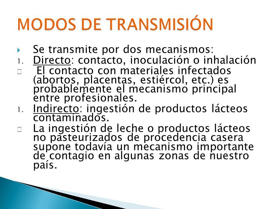 MODOS DE TRANSMISIÓN Se transmite por dos mecanismos: