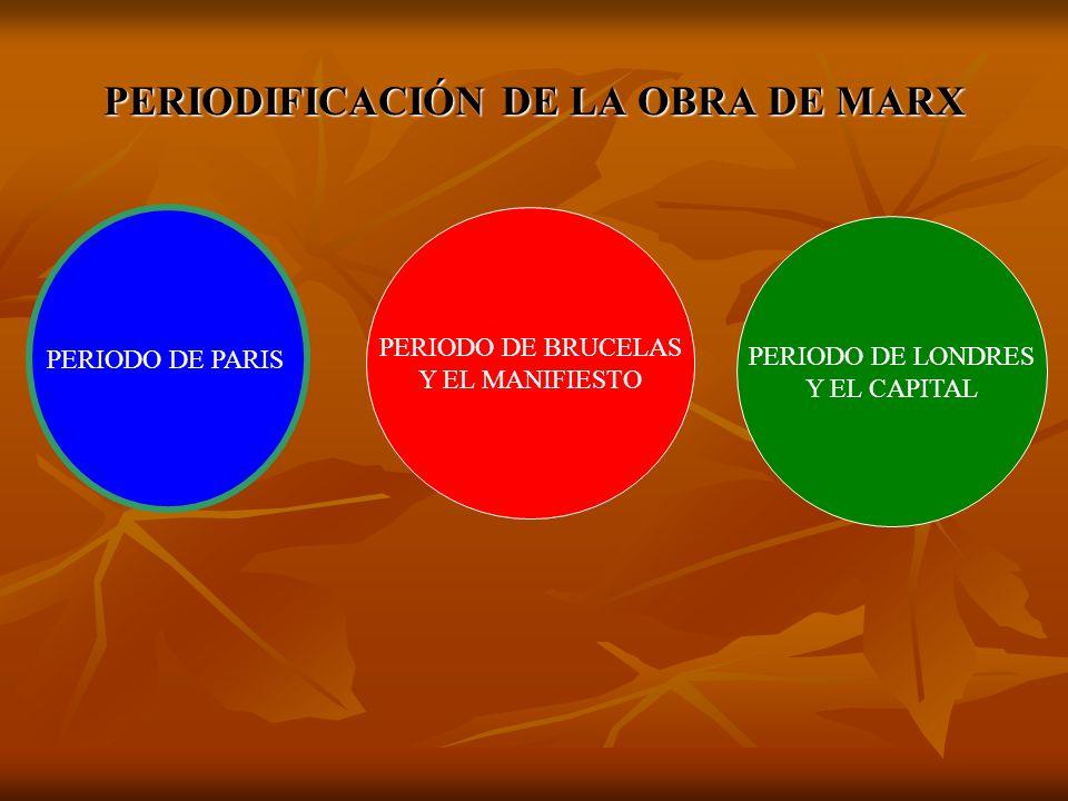 PERIODIFICACIÓN DE LA OBRA DE MARX