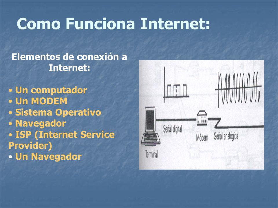 Como Funciona Internet: