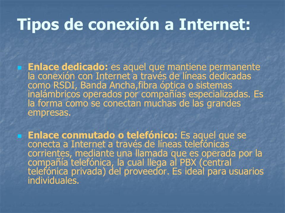 Tipos de conexión a Internet: