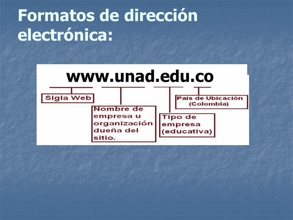 Formatos de dirección electrónica:
