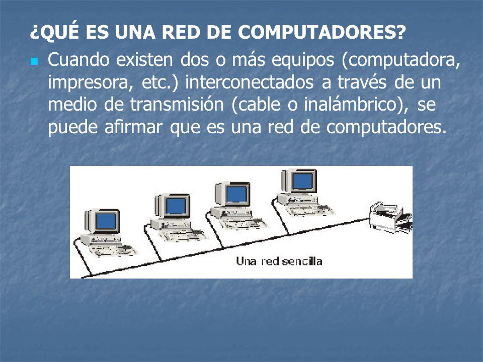 ¿QUÉ ES UNA RED DE COMPUTADORES