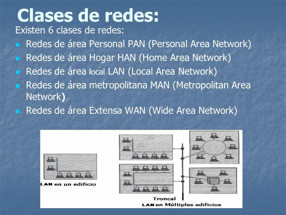 Clases de redes: Existen 6 clases de redes: