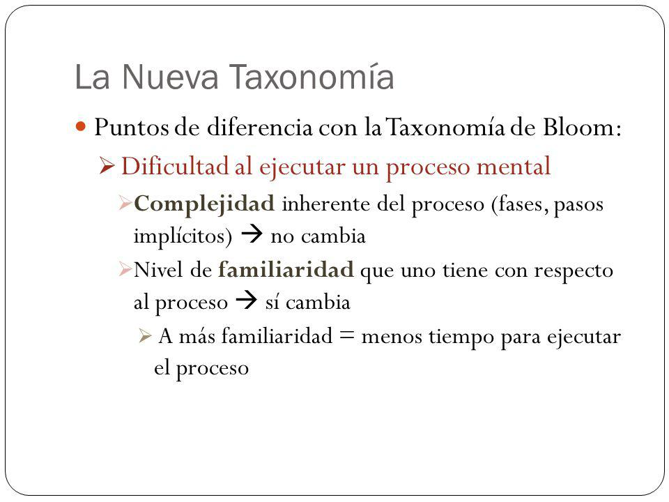 La Nueva Taxonomía Puntos de diferencia con la Taxonomía de Bloom: