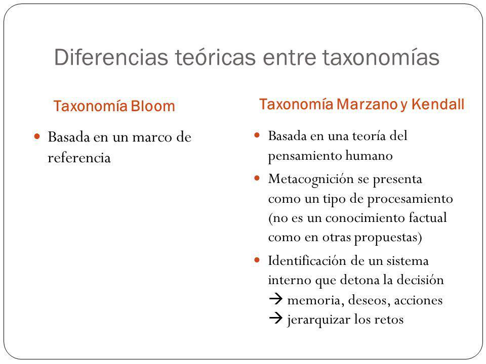 Diferencias teóricas entre taxonomías
