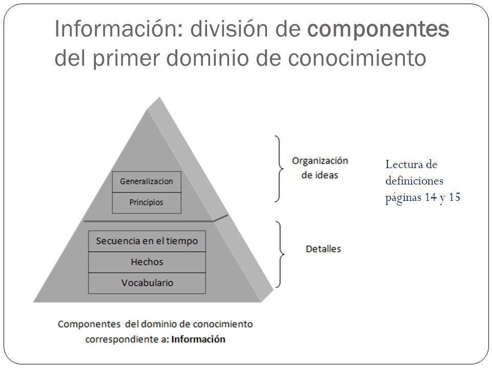 Información: división de componentes del primer dominio de conocimiento