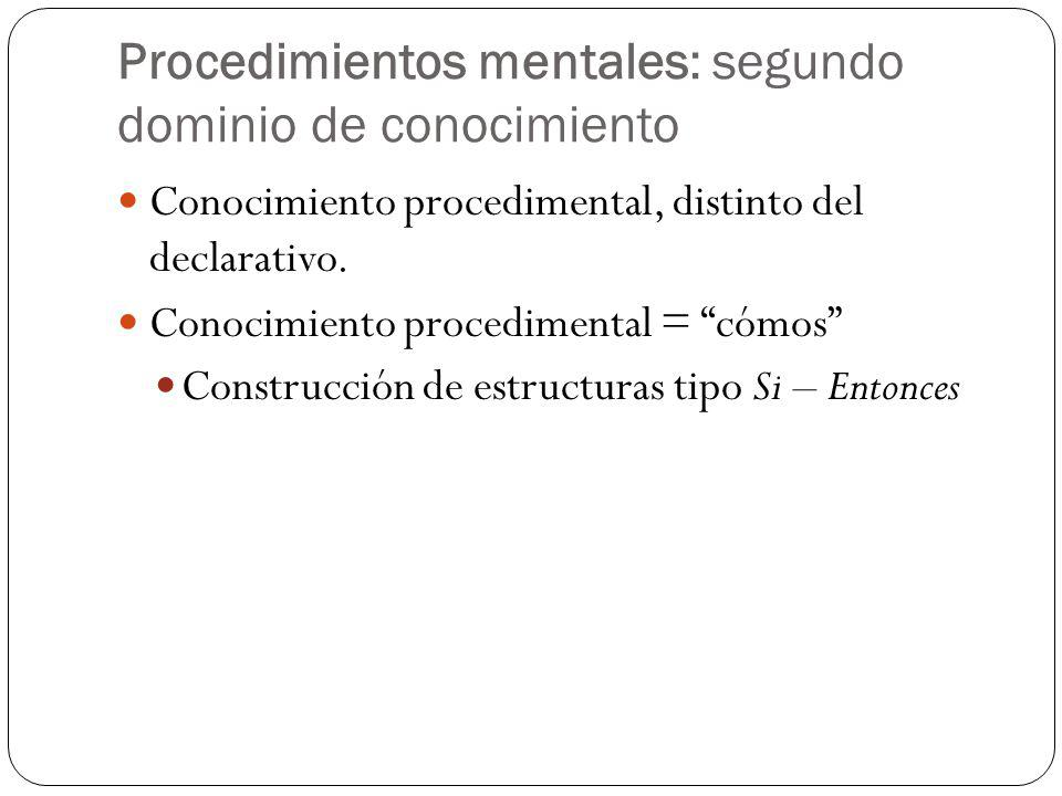 Procedimientos mentales: segundo dominio de conocimiento