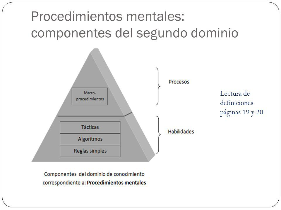Procedimientos mentales: componentes del segundo dominio