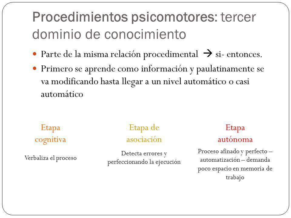 Procedimientos psicomotores: tercer dominio de conocimiento