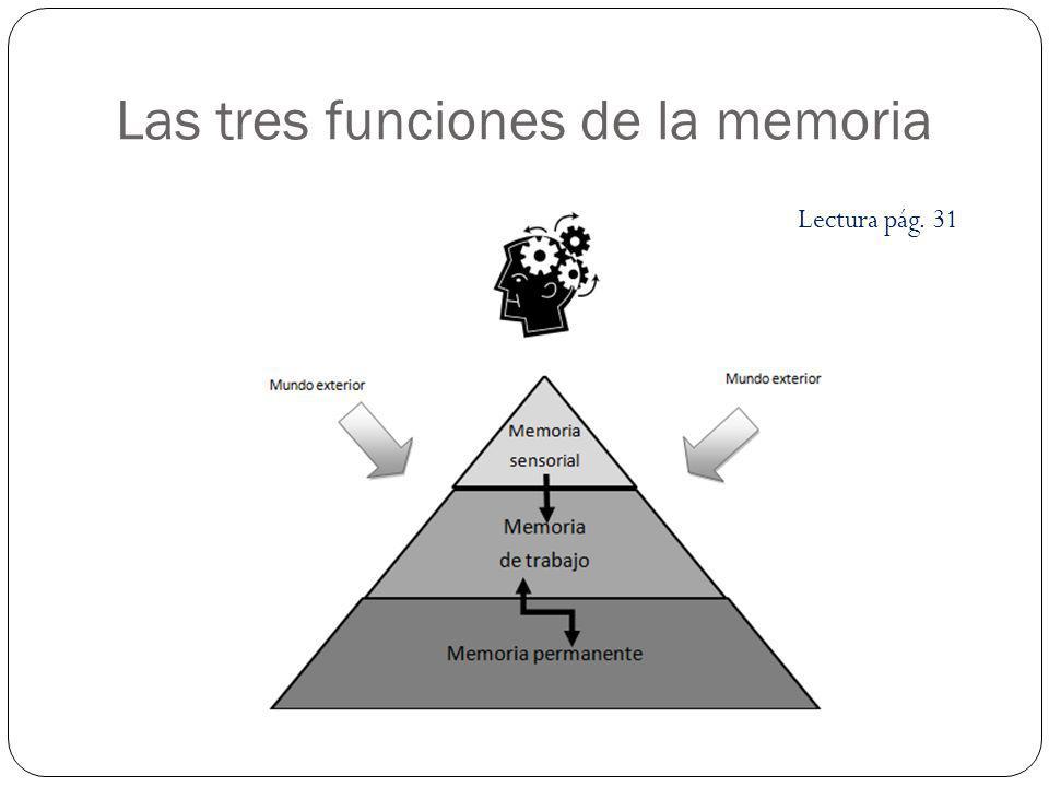 Las tres funciones de la memoria