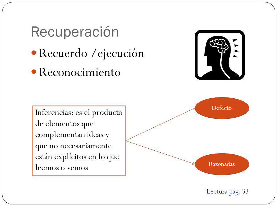 Recuperación Recuerdo /ejecución Reconocimiento