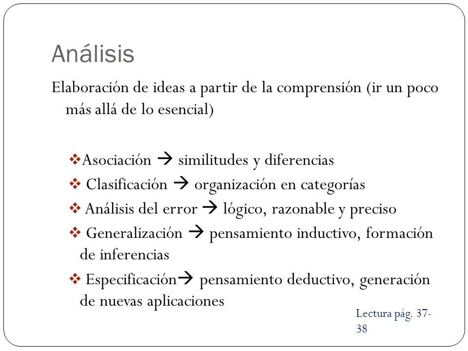 Análisis Elaboración de ideas a partir de la comprensión (ir un poco más allá de lo esencial) Asociación  similitudes y diferencias.
