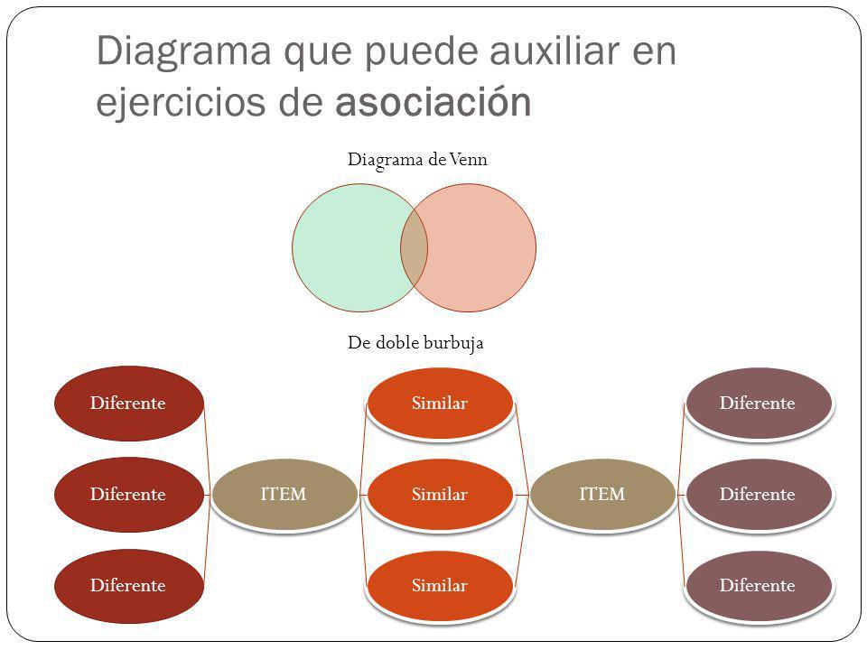 Diagrama que puede auxiliar en ejercicios de asociación