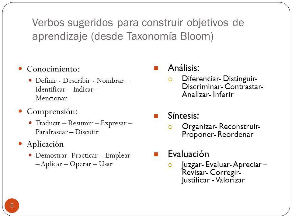 Verbos sugeridos para construir objetivos de aprendizaje (desde Taxonomía Bloom)