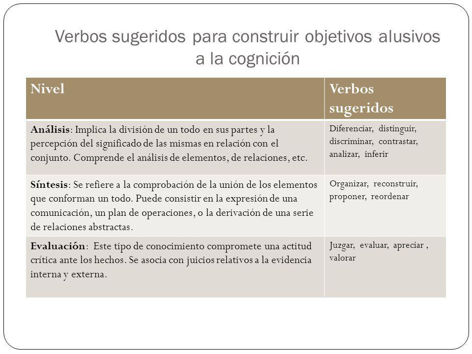 Verbos sugeridos para construir objetivos alusivos a la cognición