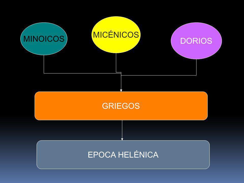 MICÉNICOS MINOICOS DORIOS GRIEGOS EPOCA HELÉNICA