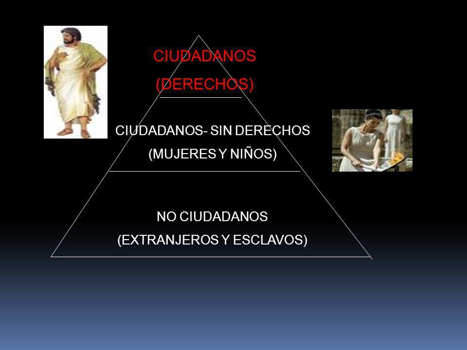 CIUDADANOS (DERECHOS) CIUDADANOS- SIN DERECHOS (MUJERES Y NIÑOS)
