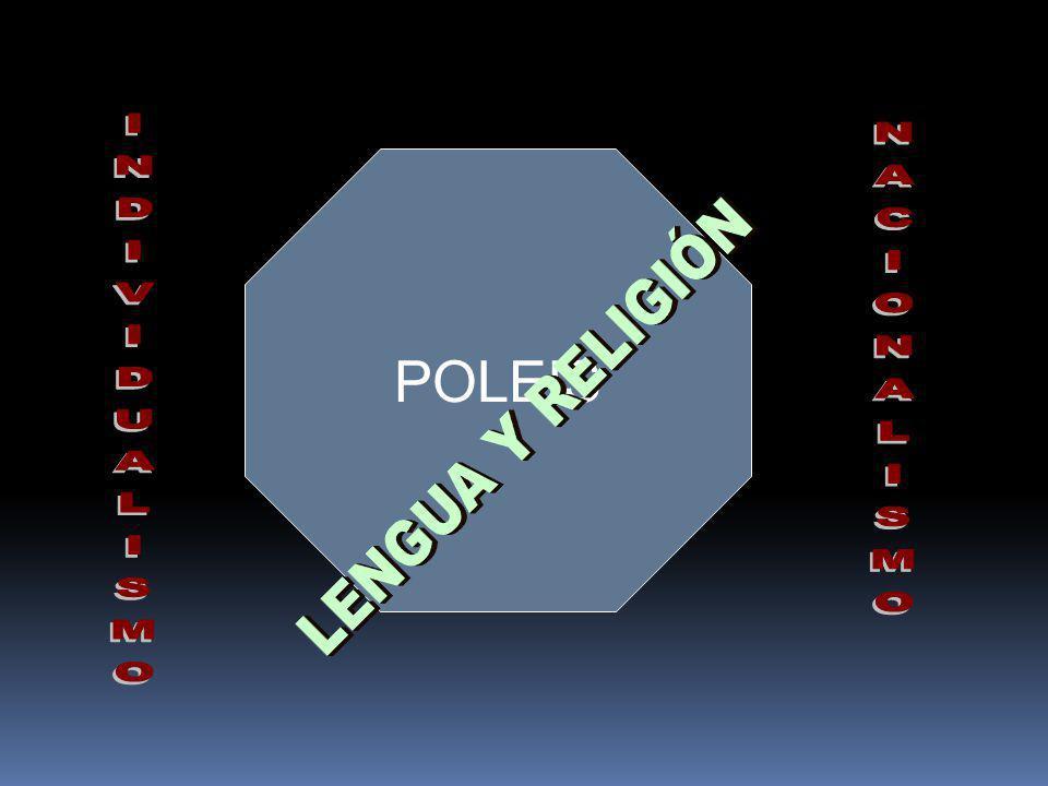 POLEIS NACIONALISMO INDIVIDUALISMO LENGUA Y RELIGIÓN