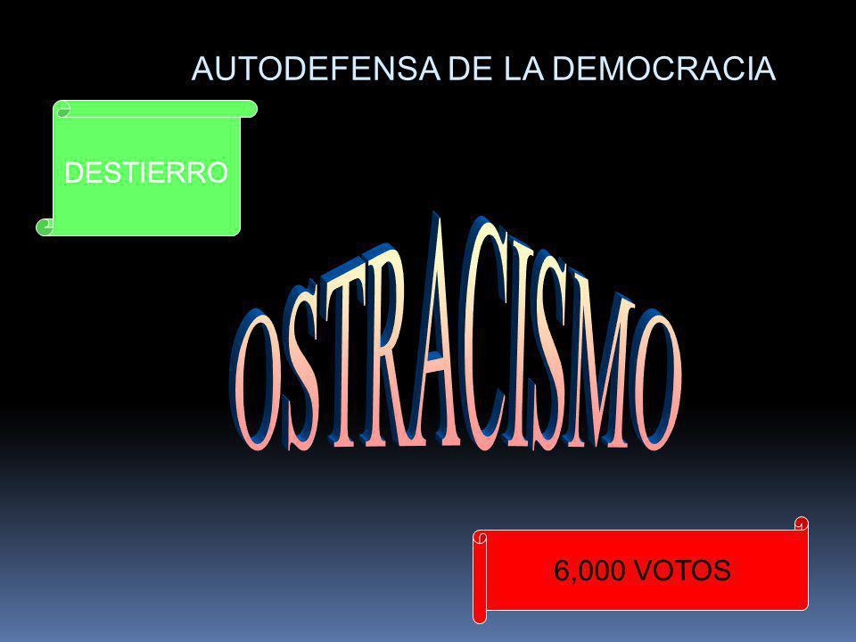 AUTODEFENSA DE LA DEMOCRACIA