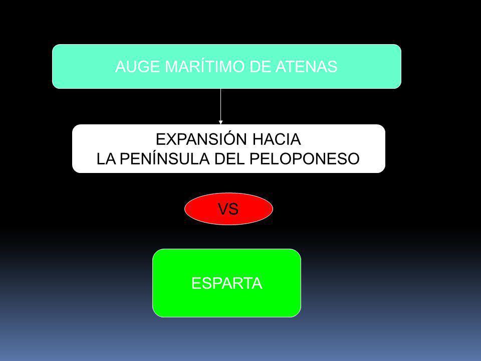 AUGE MARÍTIMO DE ATENAS